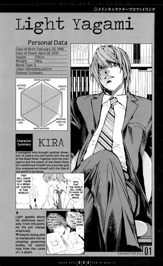 Graphic Novels Wiki for ENG - Death Note