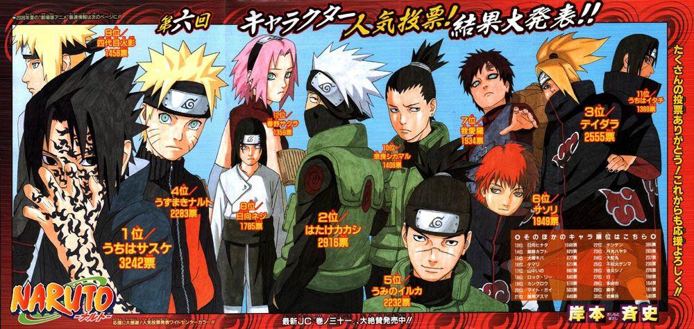 Naruto absolute anime - All naruto characters ...